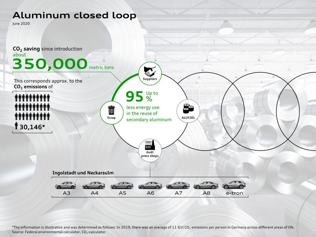 Conceptul de reciclare a aluminiului integrat în producția a șapte linii de produse 1