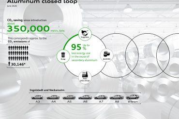 Conceptul de reciclare a aluminiului integrat în producția a șapte linii de produse 2