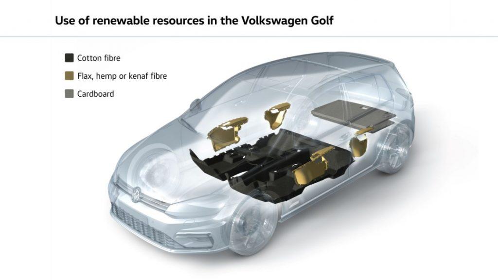 Viitorul este regenerabil 1