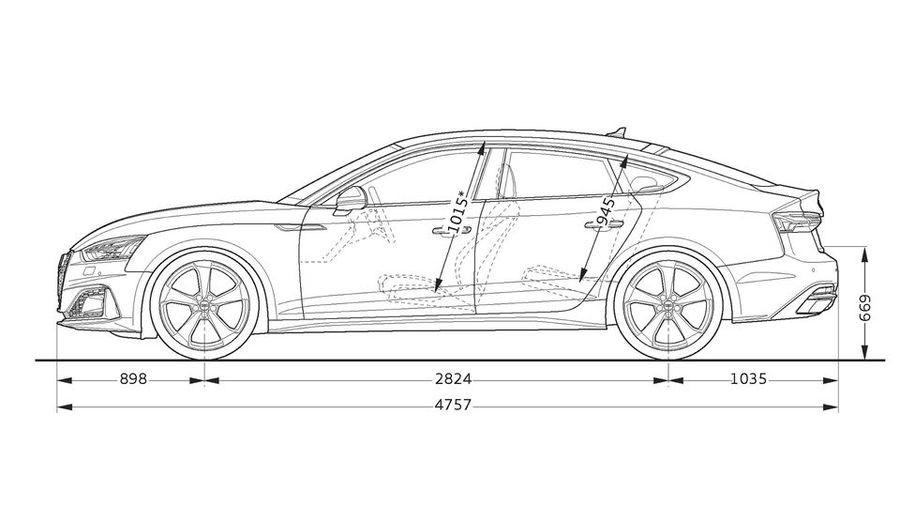 Sportivul familist. Audi A5 Sportback. 5