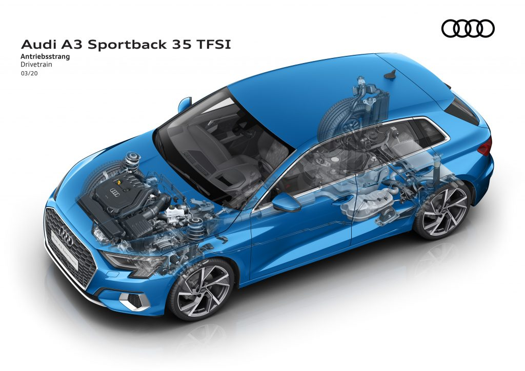 Noul Audi A3 Sportback 6