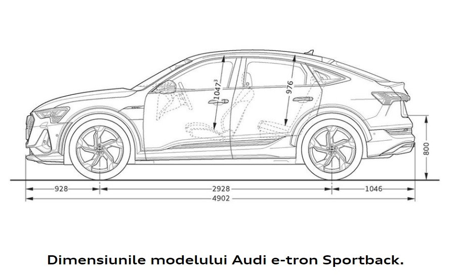 Audi e-tron Sportback - Cel dintâi sportback Audi 100% electric. 6