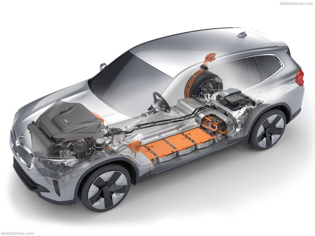 BMW iX3. Primul Sports Activity Vehicle cu sistemul de propulsie electric. 8