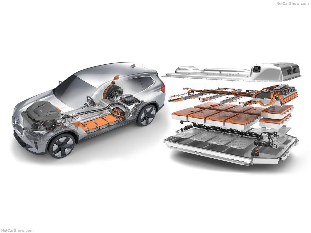 BMW iX3. Primul Sports Activity Vehicle cu sistemul de propulsie electric. 9