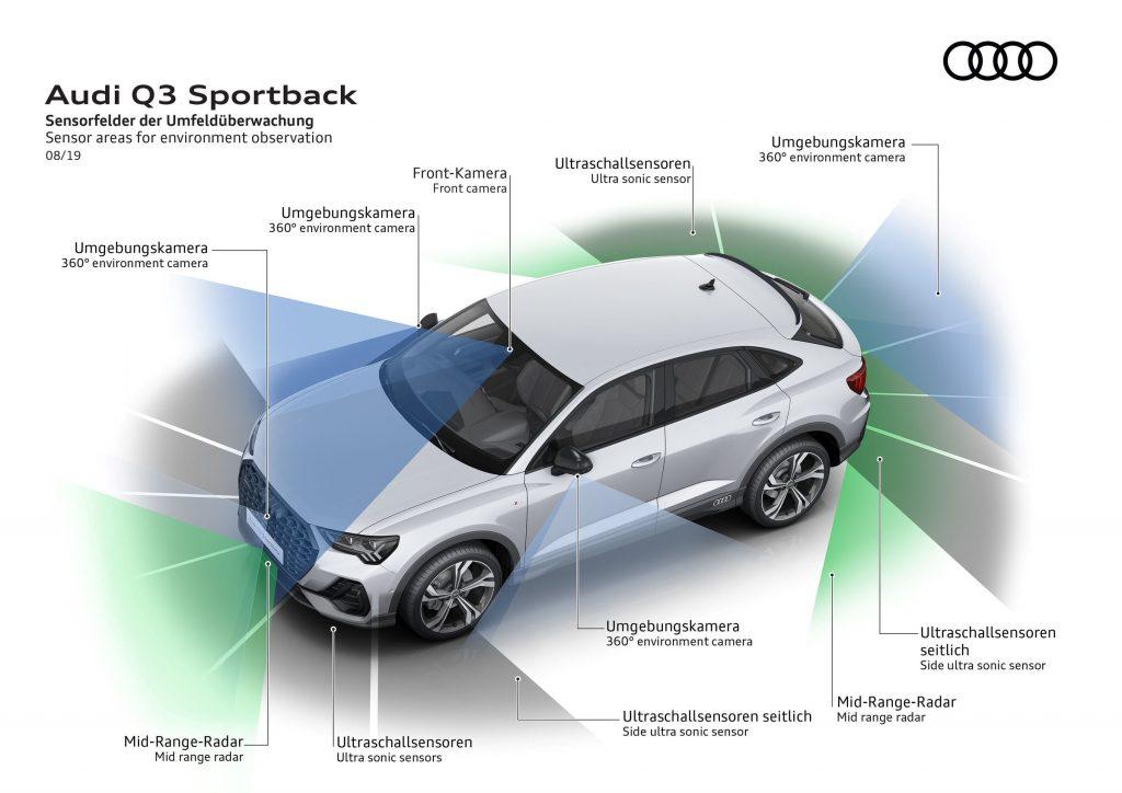 SUV-coupé-ul extrovertit. Audi Q3 Sportback. 4