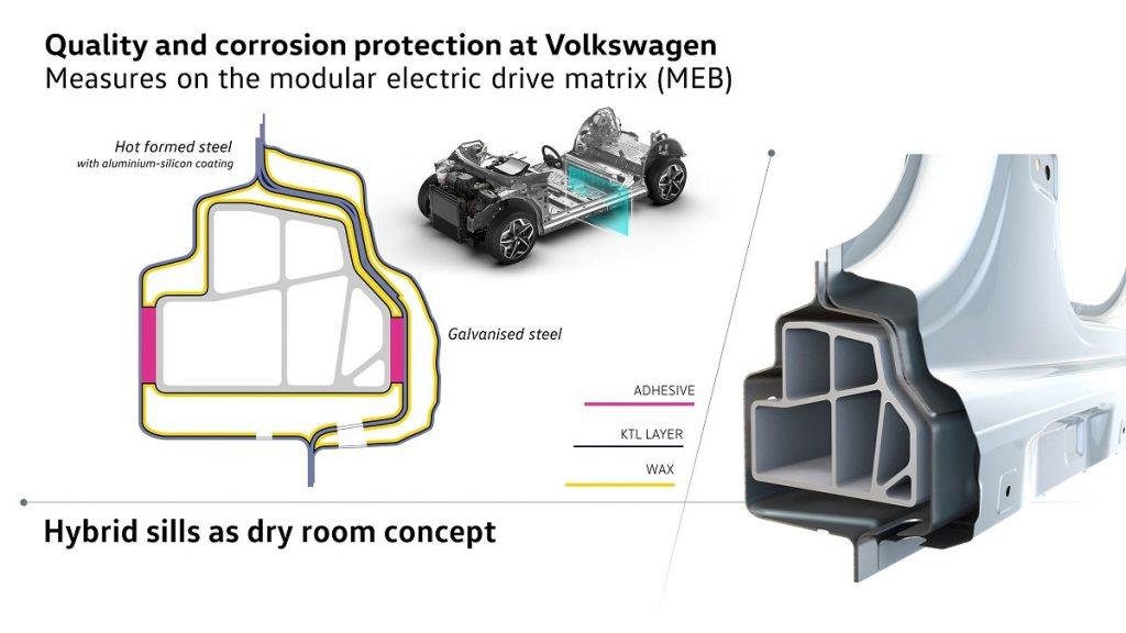 """Protecția împotriva coroziunii la Volkswagen: Doisprezece ani în modul """"fast forward"""" 5"""