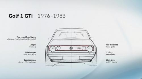 Golf GTI cu noul Vehicle Dynamics Manager 3