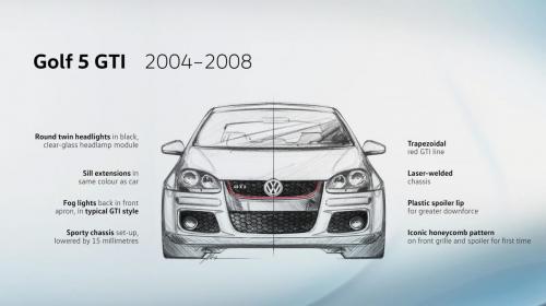 Golf GTI cu noul Vehicle Dynamics Manager 7