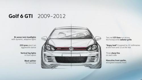 Golf GTI cu noul Vehicle Dynamics Manager 8